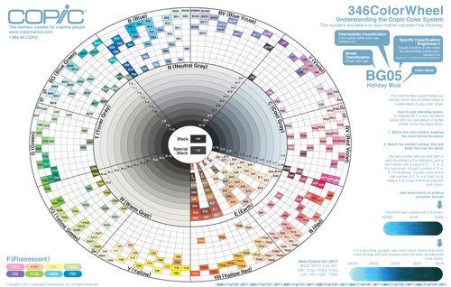 Color Wheel 2011